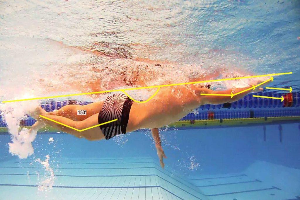BodyBlue Swimming Coaching Video Analysis